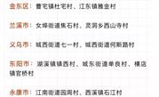 浙江首批农村引领型社区名单出炉,东阳有三个村上榜!有你家乡吗?