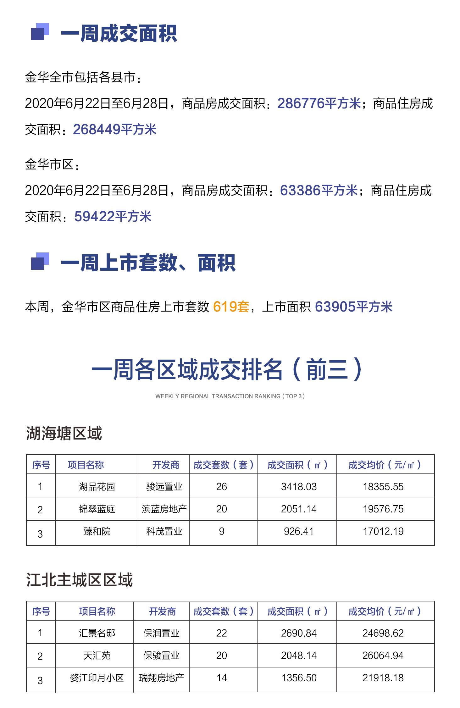周报03_04.jpg